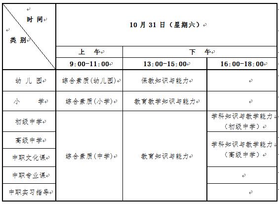 2020年河南中小学教师资格考试报名时间_教师资格证认定一年几次